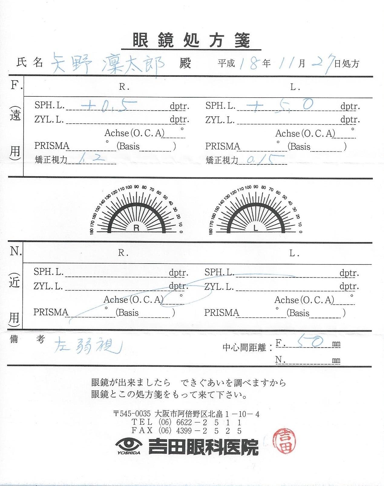凜太郎2006処方箋