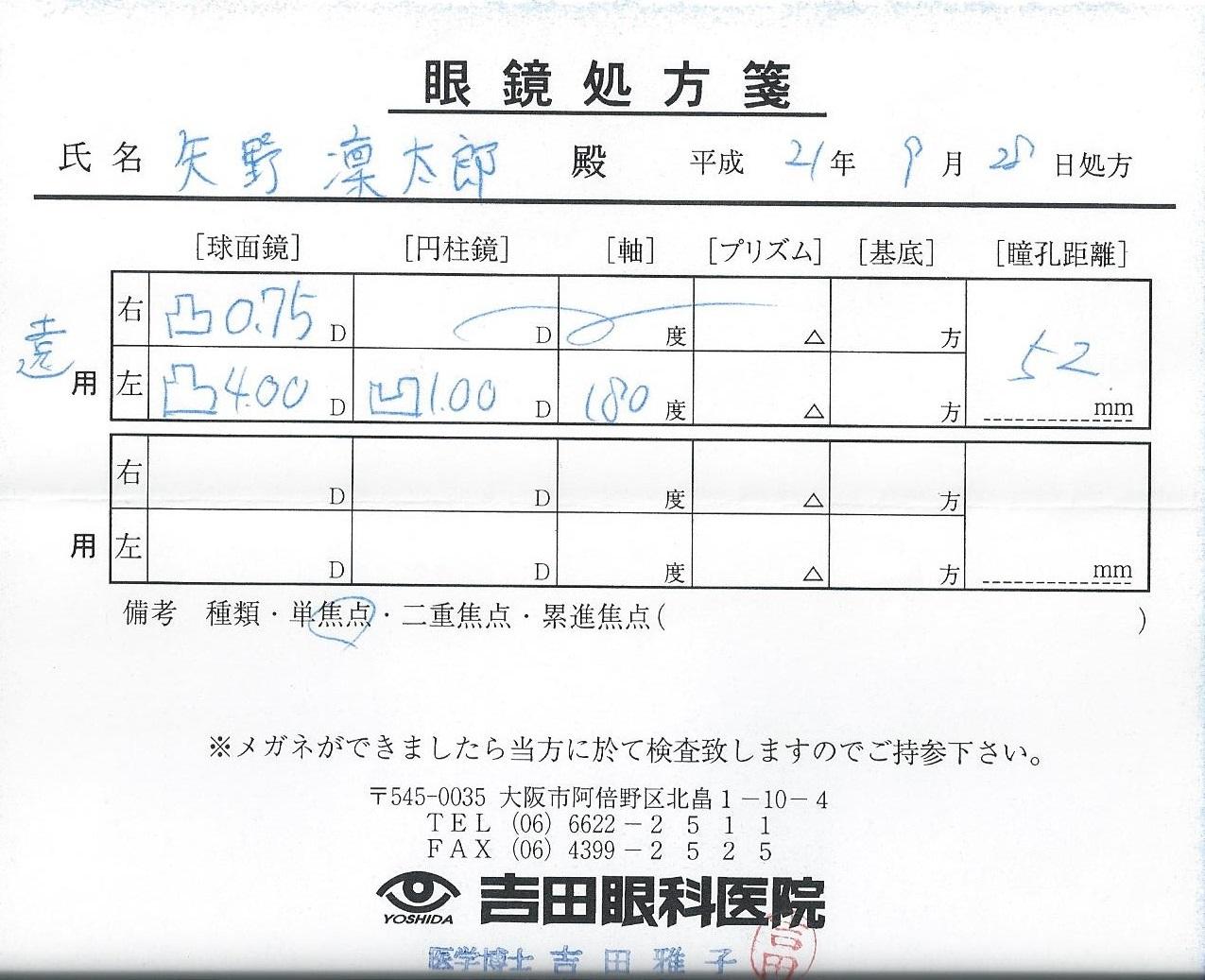 凜太郎2009処方箋