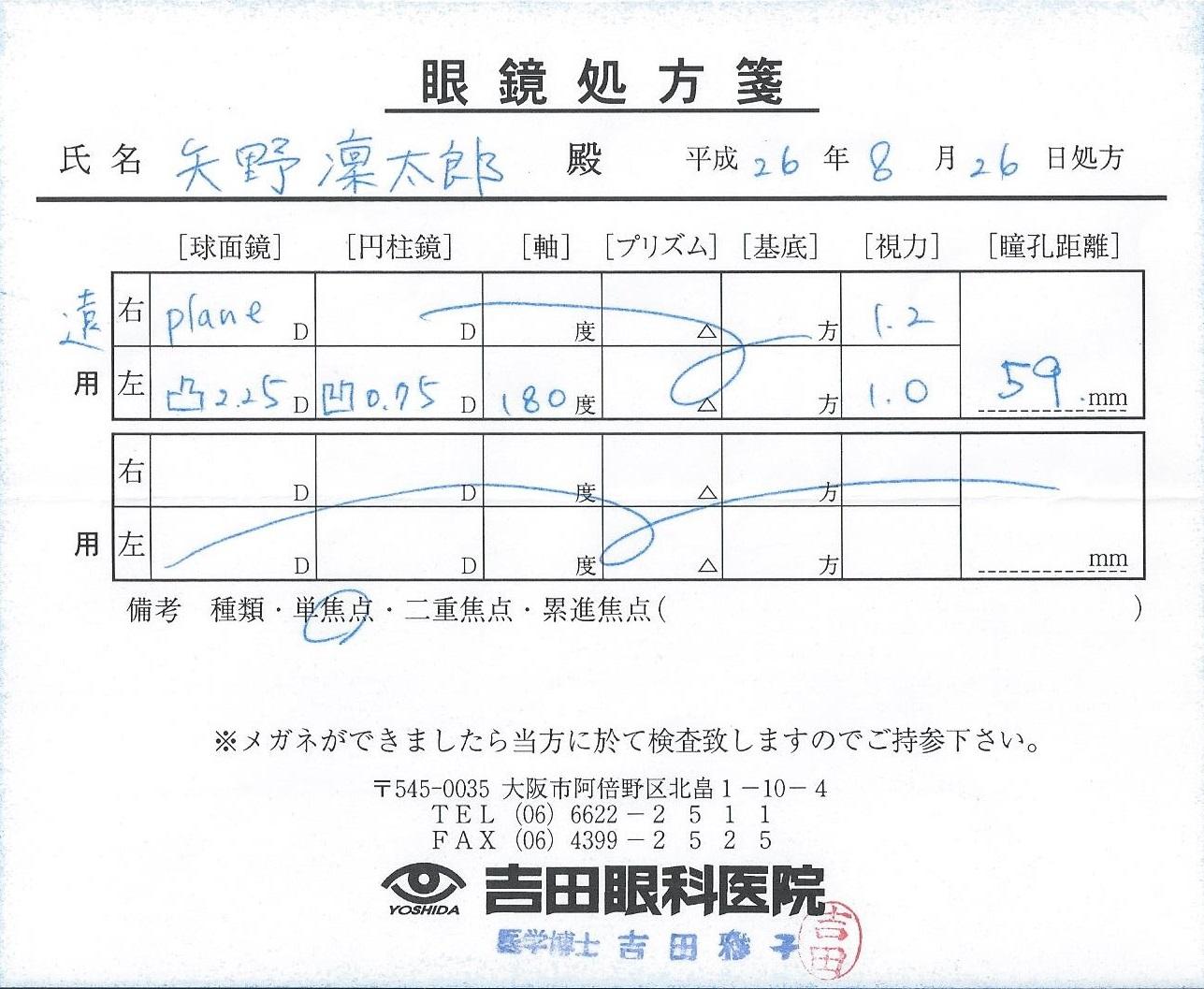凜太郎2014処方箋