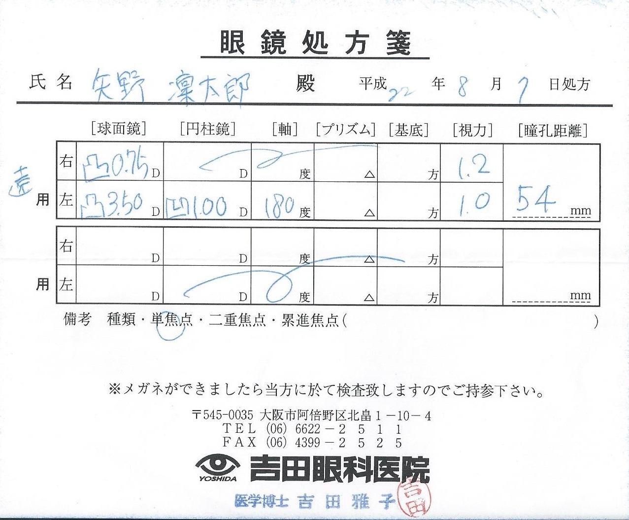 凜太郎2010処方箋