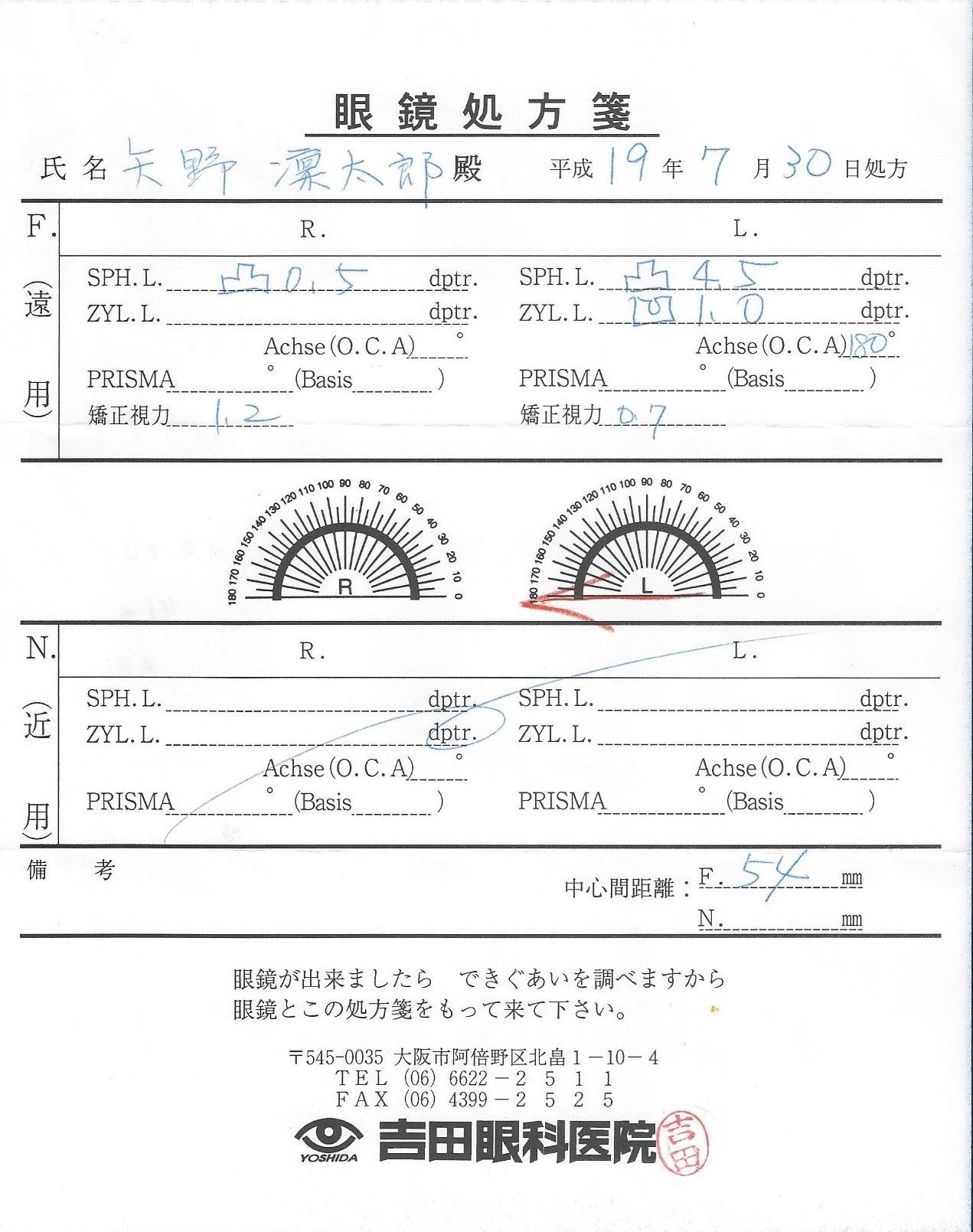 凜太郎2007処方箋
